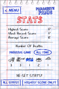 PP_stats